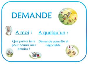 Montessori Communication Bienveillante Sophrologie Guérande Mesquer Montessori Marion Guillet